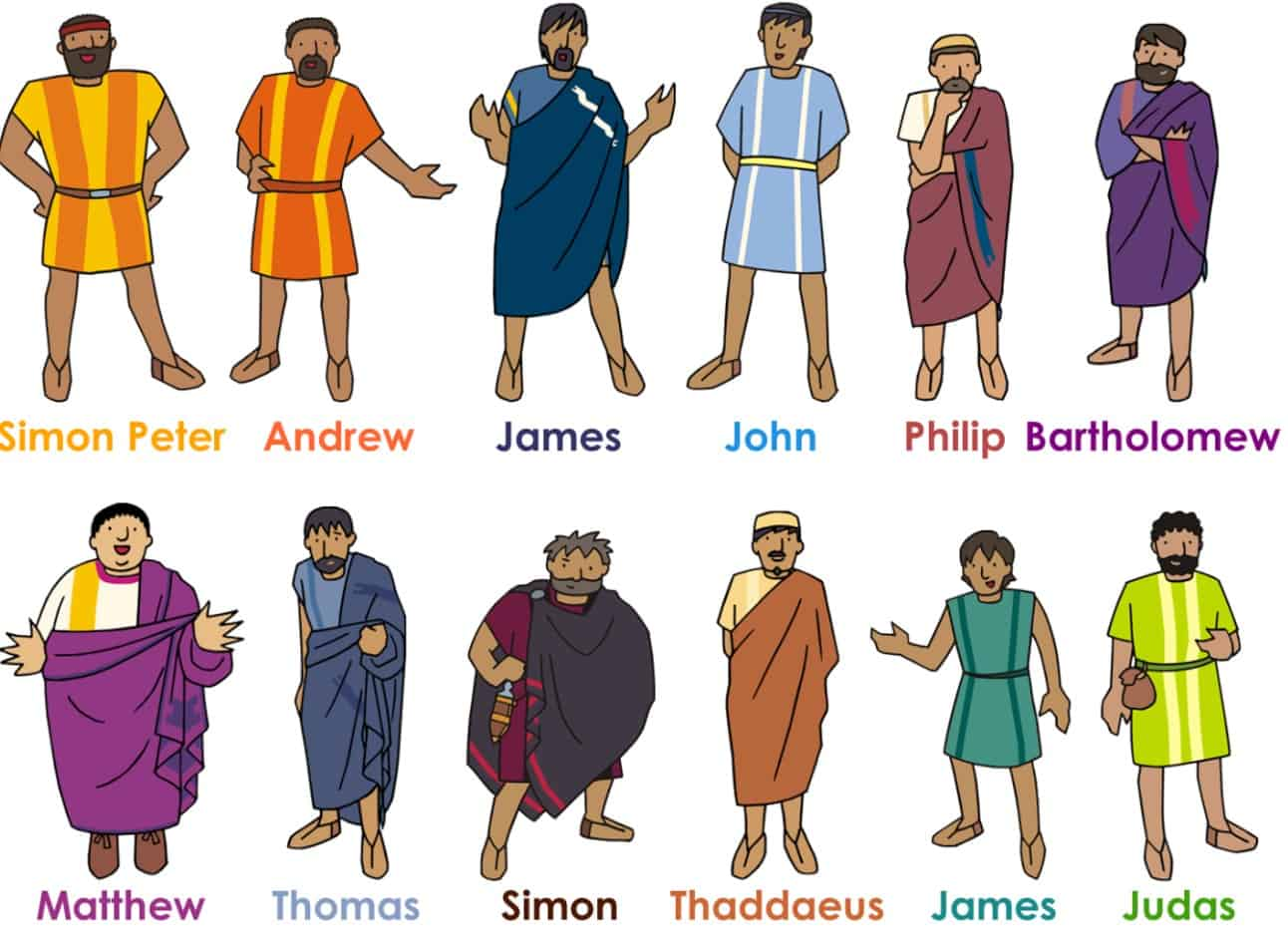 The Mission of the Twelve Apostles